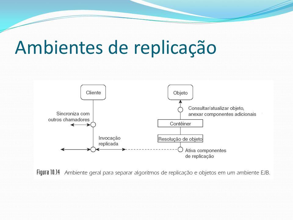 Ambientes de replicação