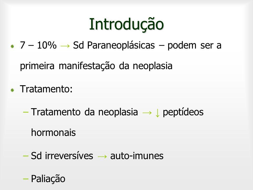 Introdução 7 – 10% Sd Paraneoplásicas – podem ser a primeira manifestação da neoplasia Tratamento: –Tratamento da neoplasia peptídeos hormonais –Sd ir
