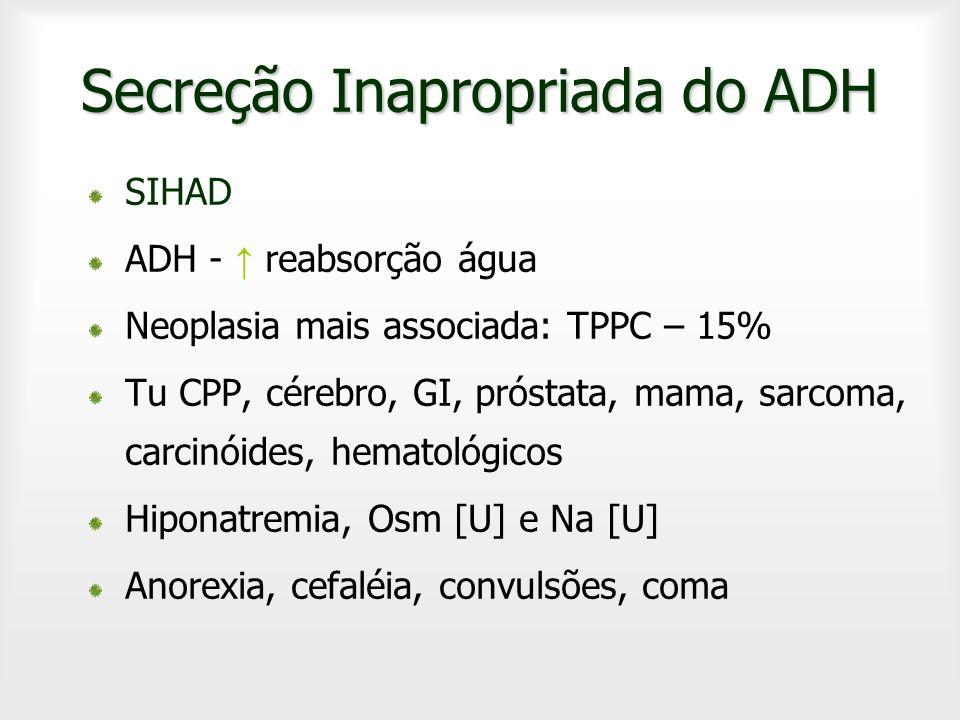 Secreção Inapropriada do ADH SIHAD ADH - reabsorção água Neoplasia mais associada: TPPC – 15% Tu CPP, cérebro, GI, próstata, mama, sarcoma, carcinóide