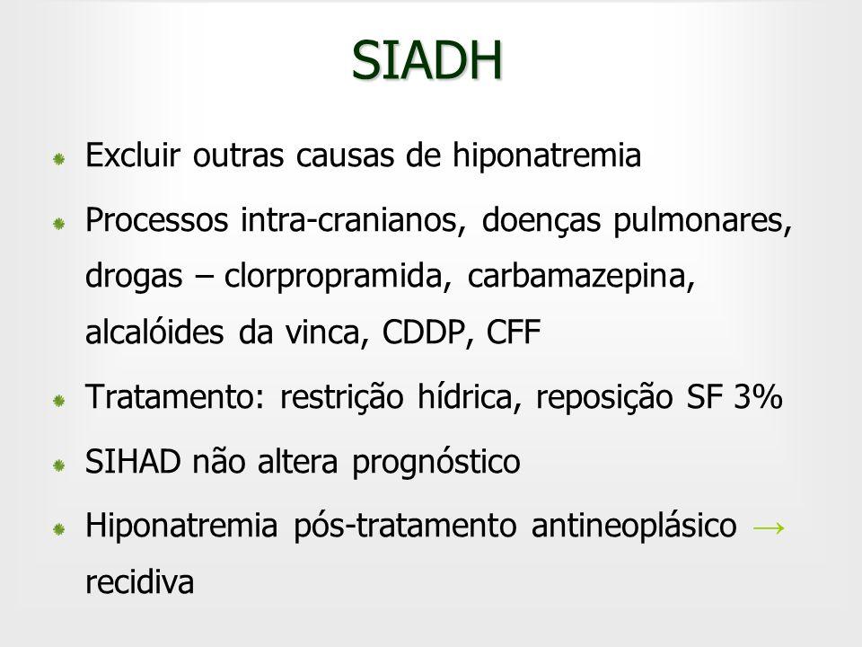 SIADH Excluir outras causas de hiponatremia Processos intra-cranianos, doenças pulmonares, drogas – clorpropramida, carbamazepina, alcalóides da vinca
