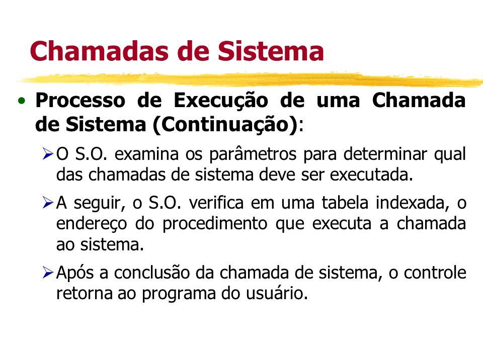 Chamadas de Sistema Processo de Execução de uma Chamada de Sistema (Continuação): O S.O. examina os parâmetros para determinar qual das chamadas de si