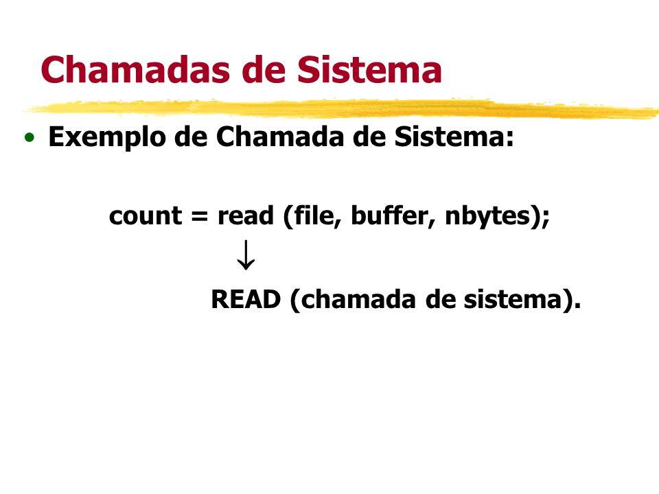 Chamadas de Sistema Exemplo de Chamada de Sistema: count = read (file, buffer, nbytes); READ (chamada de sistema).