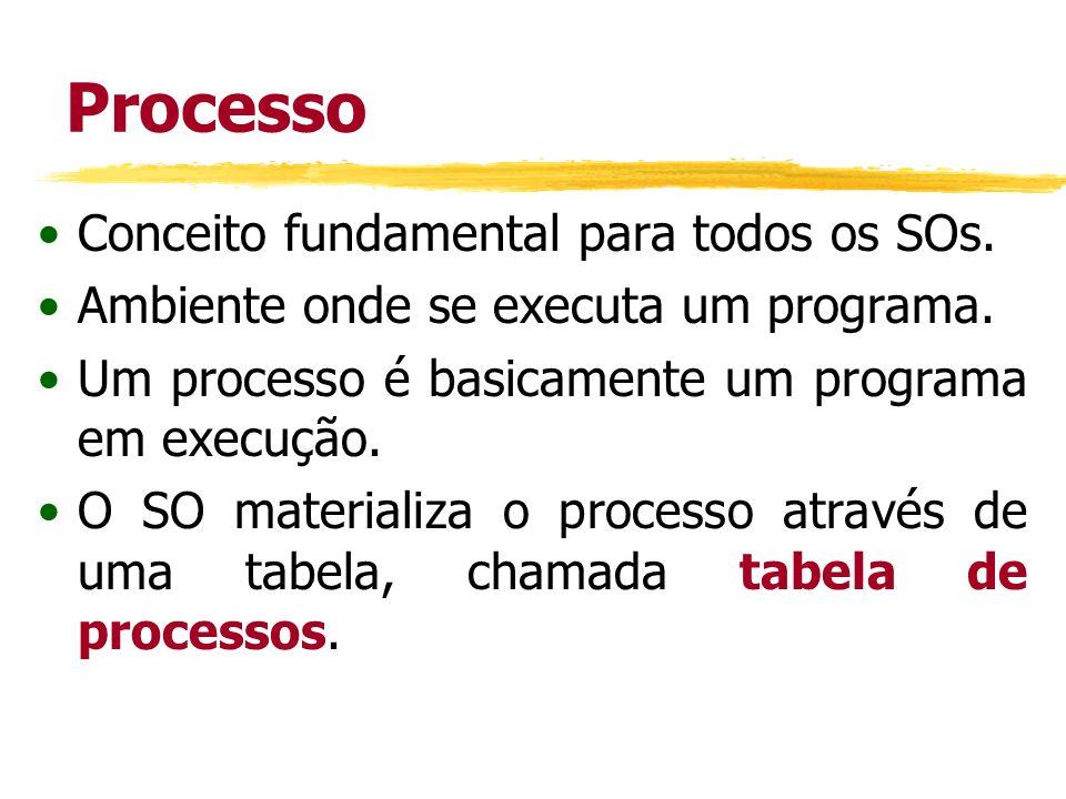 Processo Conceito fundamental para todos os SOs. Ambiente onde se executa um programa. Um processo é basicamente um programa em execução. O SO materia