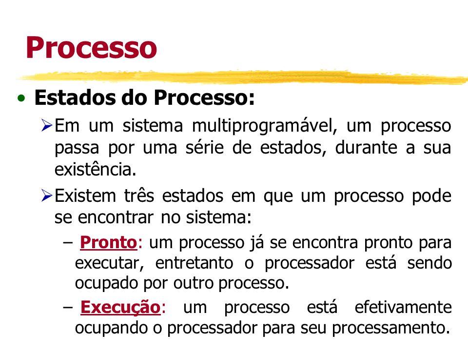 Processo Estados do Processo: Em um sistema multiprogramável, um processo passa por uma série de estados, durante a sua existência. Existem três estad