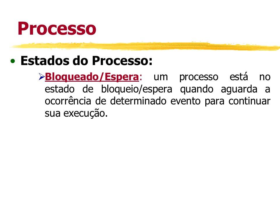 Processo Estados do Processo: Bloqueado/Espera: um processo está no estado de bloqueio/espera quando aguarda a ocorrência de determinado evento para c