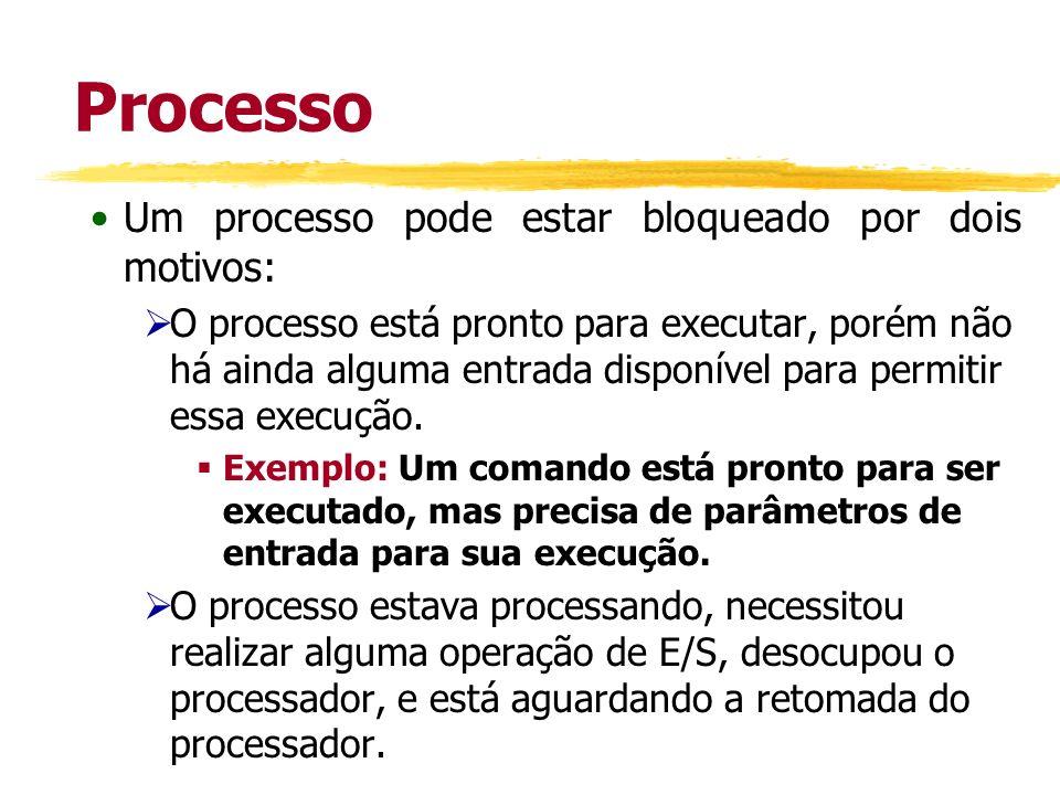 Processo Um processo pode estar bloqueado por dois motivos: O processo está pronto para executar, porém não há ainda alguma entrada disponível para pe