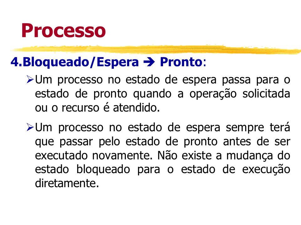 Processo 4.Bloqueado/Espera Pronto: Um processo no estado de espera passa para o estado de pronto quando a operação solicitada ou o recurso é atendido