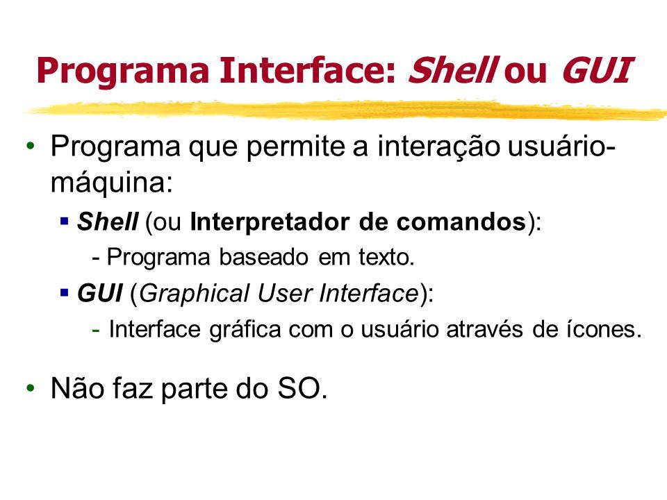 Programa Interface: Shell ou GUI Programa que permite a interação usuário- máquina: Shell (ou Interpretador de comandos): - Programa baseado em texto.
