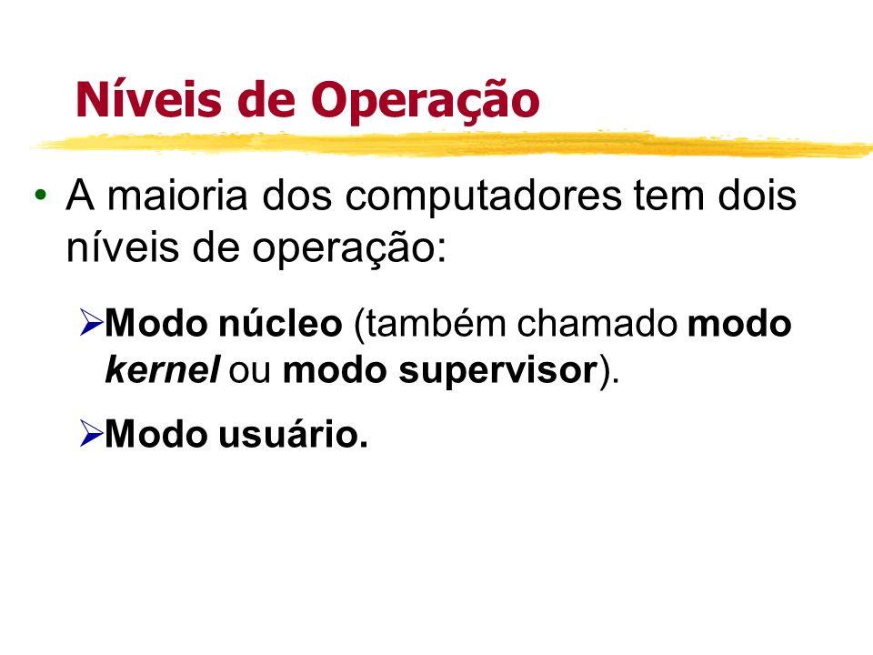 Níveis de Operação A maioria dos computadores tem dois níveis de operação: Modo núcleo (também chamado modo kernel ou modo supervisor). Modo usuário.