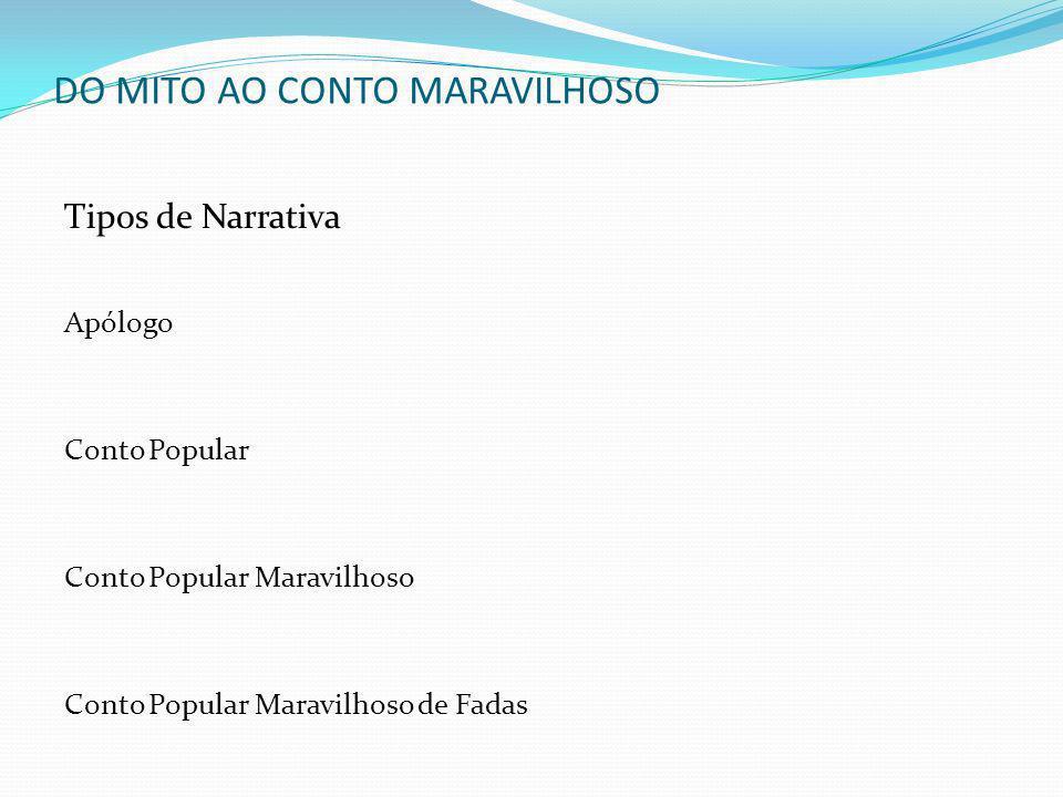 CONTO POPULAR MARAVILHOSO DE FADAS De onde surgiram as Fadas.