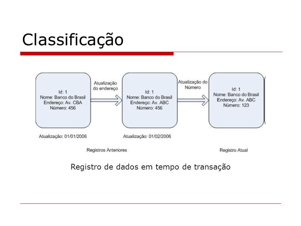 Classificação Registro de dados em tempo de transação