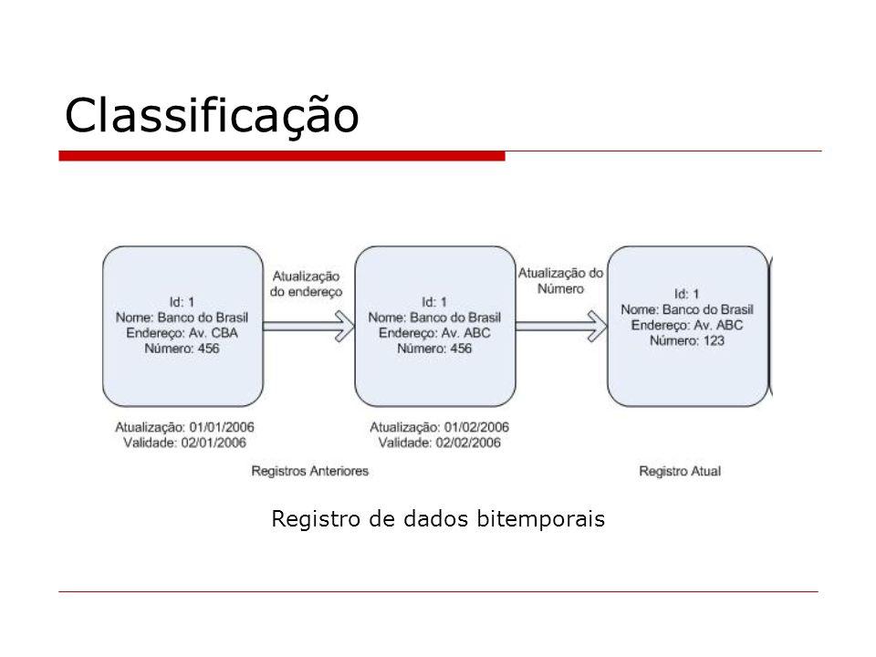 Classificação Registro de dados bitemporais