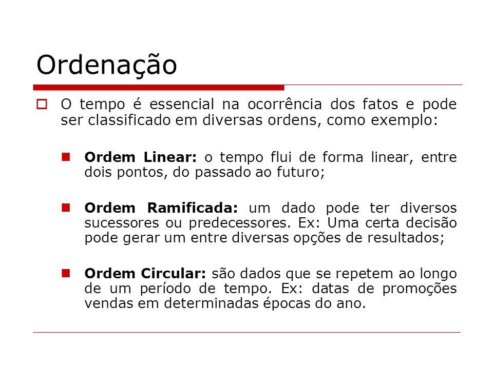 Ordenação O tempo é essencial na ocorrência dos fatos e pode ser classificado em diversas ordens, como exemplo: Ordem Linear: o tempo flui de forma li