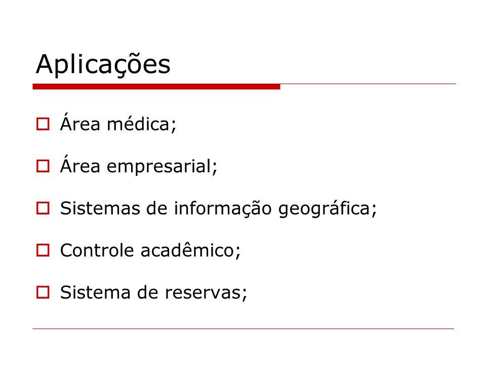 Aplicações Área médica; Área empresarial; Sistemas de informação geográfica; Controle acadêmico; Sistema de reservas;