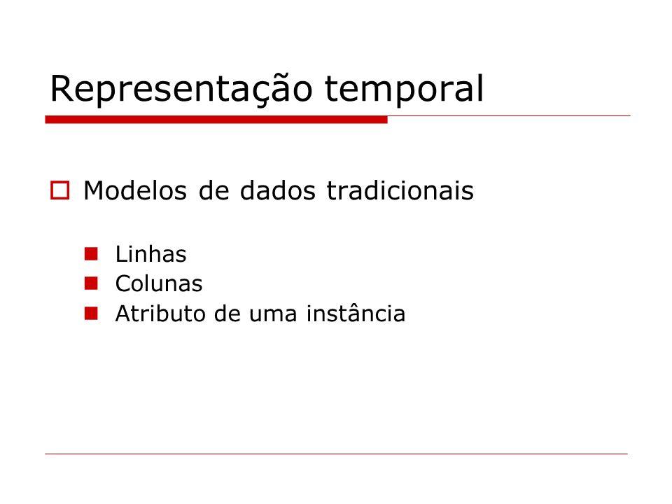 Representação temporal Modelos de dados tradicionais Linhas Colunas Atributo de uma instância