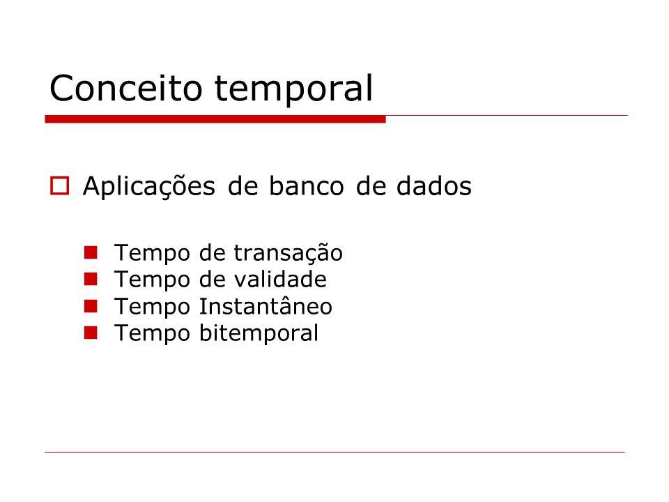 Conceito temporal Aplicações de banco de dados Tempo de transação Tempo de validade Tempo Instantâneo Tempo bitemporal