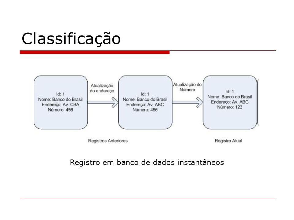 Classificação Registro em banco de dados instantâneos