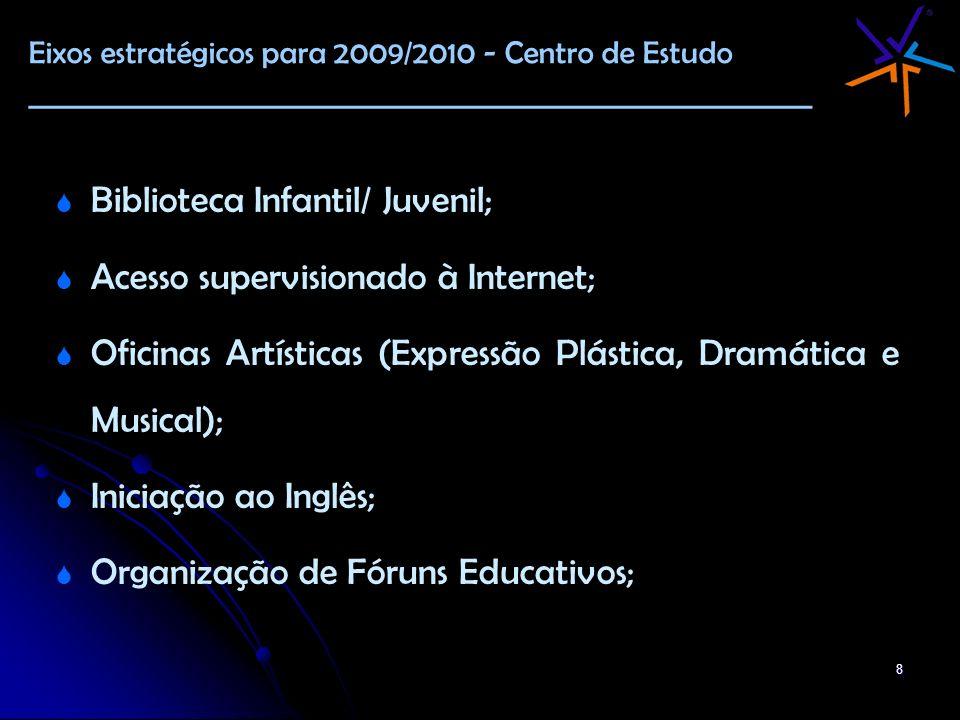 8 Biblioteca Infantil/ Juvenil; Acesso supervisionado à Internet; Oficinas Artísticas (Expressão Plástica, Dramática e Musical); Iniciação ao Inglês;