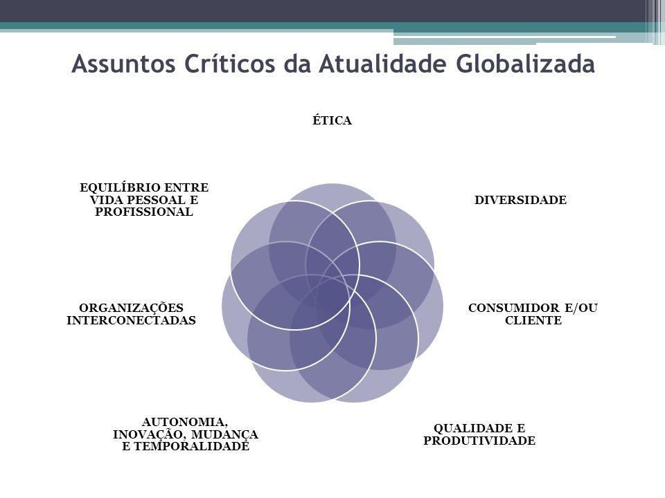 Assuntos Críticos da Atualidade Globalizada ÉTICA DIVERSIDADE CONSUMIDOR E/OU CLIENTE QUALIDADE E PRODUTIVIDADE AUTONOMIA, INOVAÇÃO, MUDANÇA E TEMPORA