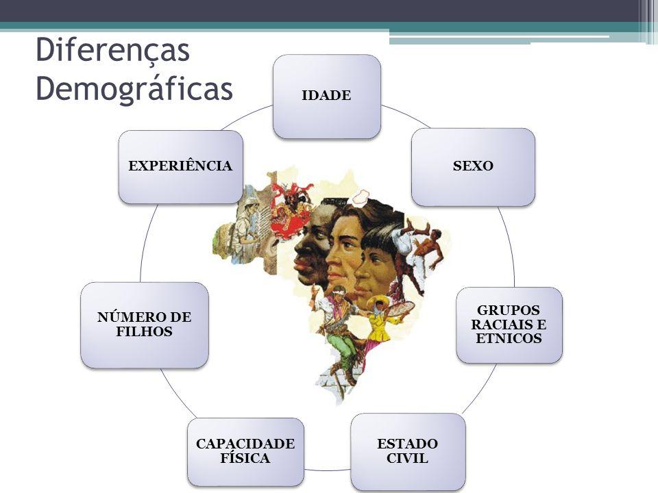 Diferenças Demográficas IDADE SEXO GRUPOS RACIAIS E ETNICOS ESTADO CIVIL CAPACIDADE FÍSICA NÚMERO DE FILHOS EXPERIÊNCIA