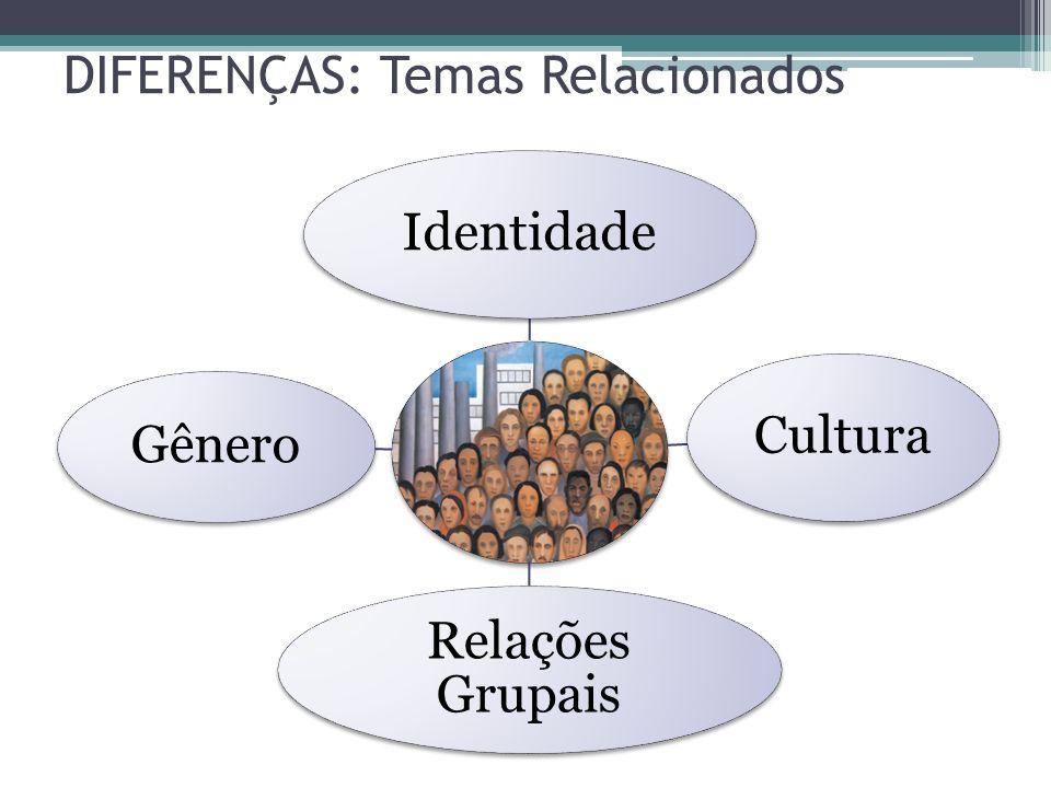 DIFERENÇAS: Temas Relacionados IdentidadeCultura Relações Grupais Gênero
