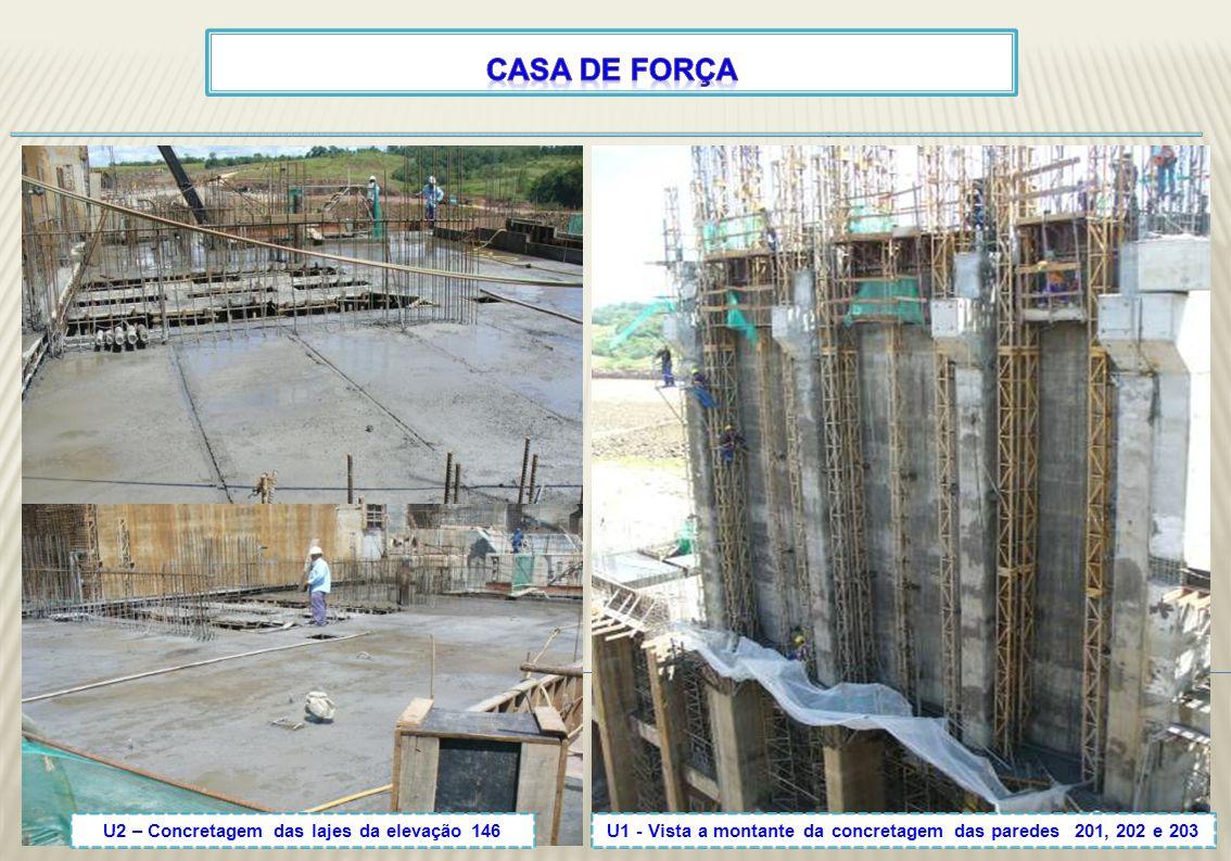 U2 – Concretagem das lajes da elevação 146U1 - Vista a montante da concretagem das paredes 201, 202 e 203