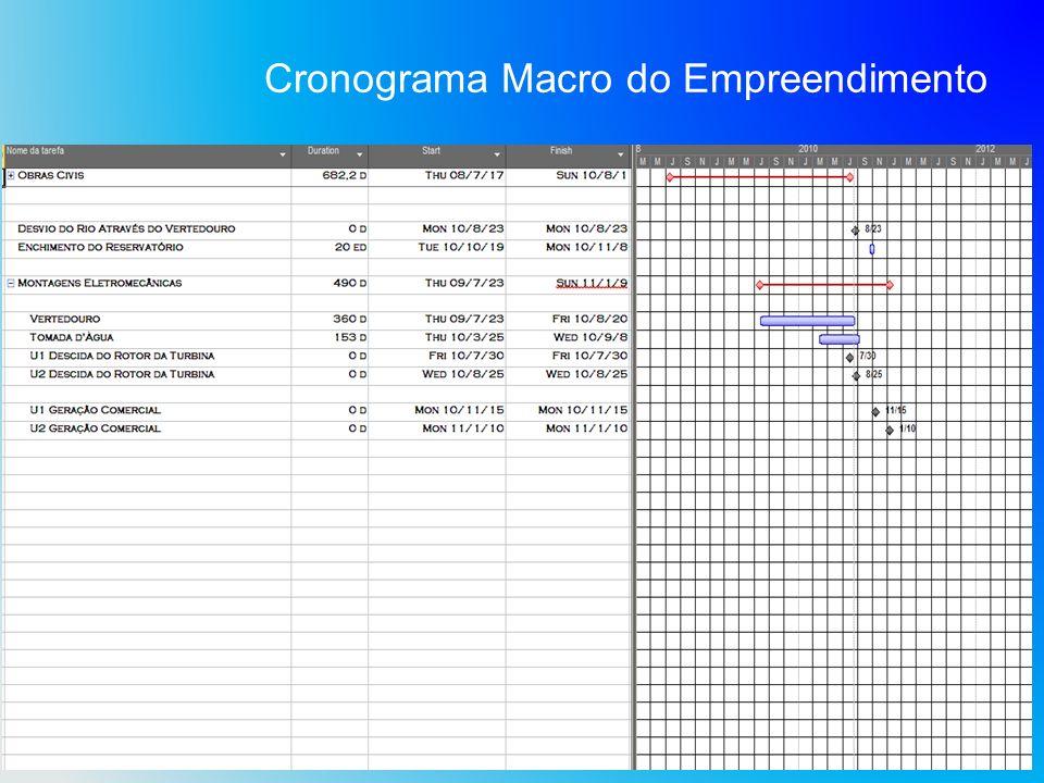 Cronograma Macro do Empreendimento