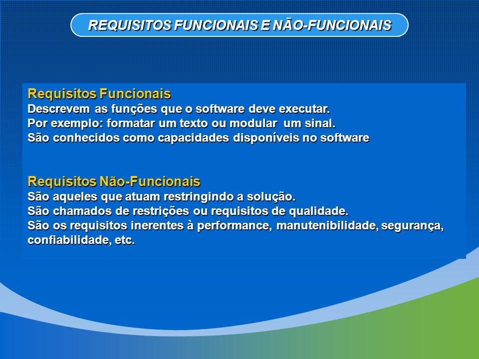 Requisitos Não Funcionais Requisitos do Produto Requisitos Facilidade de Uso Requisitos de Eficiência Requisitos de Desempenho- Requisitos de Espaço Requisitos de Confiabilidade Requisitos de Portabilidade Requisitos Organiza- cionais Requisitos de Entrega Requisitos de Implemen- tação Requisitos de Padrões Requisitos Externos Requisitos de Intero- perabilidade Requisitos Éticos Requisitos Legais Requisitos de Privacidade Requisitos de Segurança REQUISITOS NÃO-FUNCIONAIS
