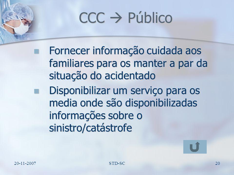 20-11-2007STD-SC20 CCC Público Fornecer informação cuidada aos familiares para os manter a par da situação do acidentado Fornecer informação cuidada a