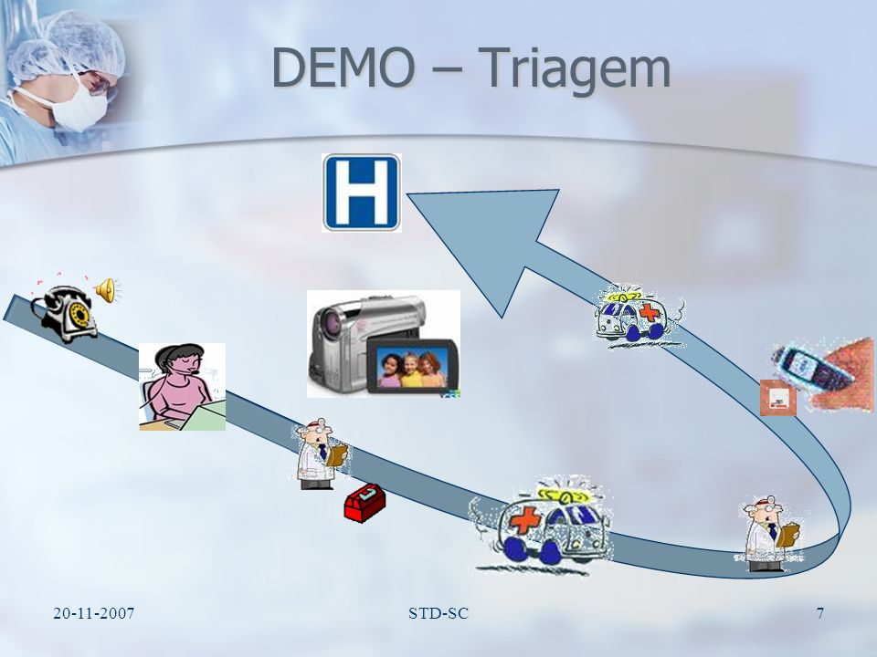 20-11-2007STD-SC7 DEMO – Triagem