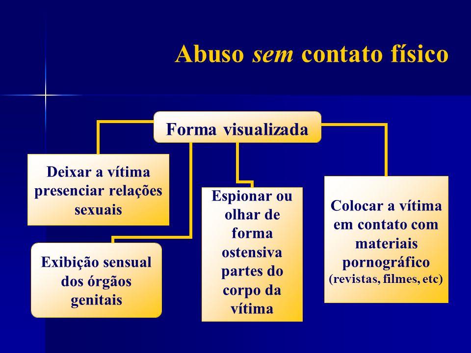 Forma visualizada Exibição sensual dos órgãos genitaisDeixar a vítima presenciar relações sexuaisColocar a vítima em contato com materiais pornográfic