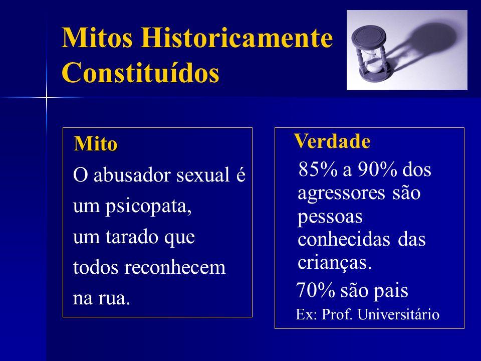 Mitos Historicamente Constituídos Mito Mito O abusador sexual é um psicopata, um tarado que todos reconhecem na rua. Verdade 85% a 90% dos agressores