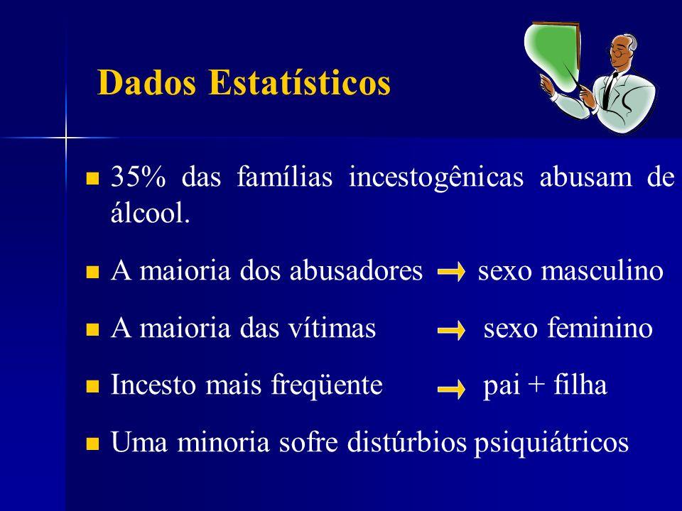 35% das famílias incestogênicas abusam de álcool. A maioria dos abusadores sexo masculino A maioria das vítimas sexo feminino Incesto mais freqüente p