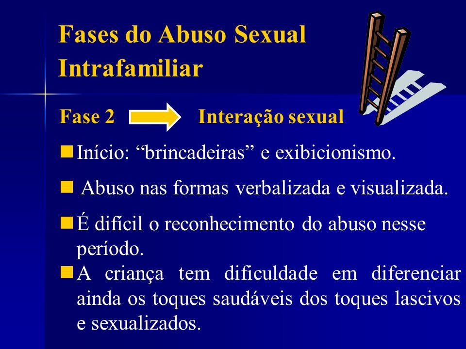 Fases do Abuso Sexual Intrafamiliar Fase 2 Interação sexual Início: brincadeiras e exibicionismo. Abuso nas formas verbalizada e visualizada. É difíci
