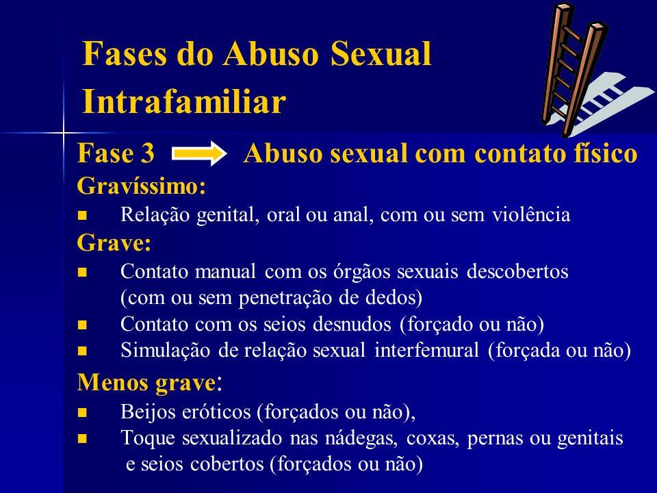 Fase 3 Abuso sexual com contato físico Gravíssimo: Relação genital, oral ou anal, com ou sem violência Grave: Contato manual com os órgãos sexuais des