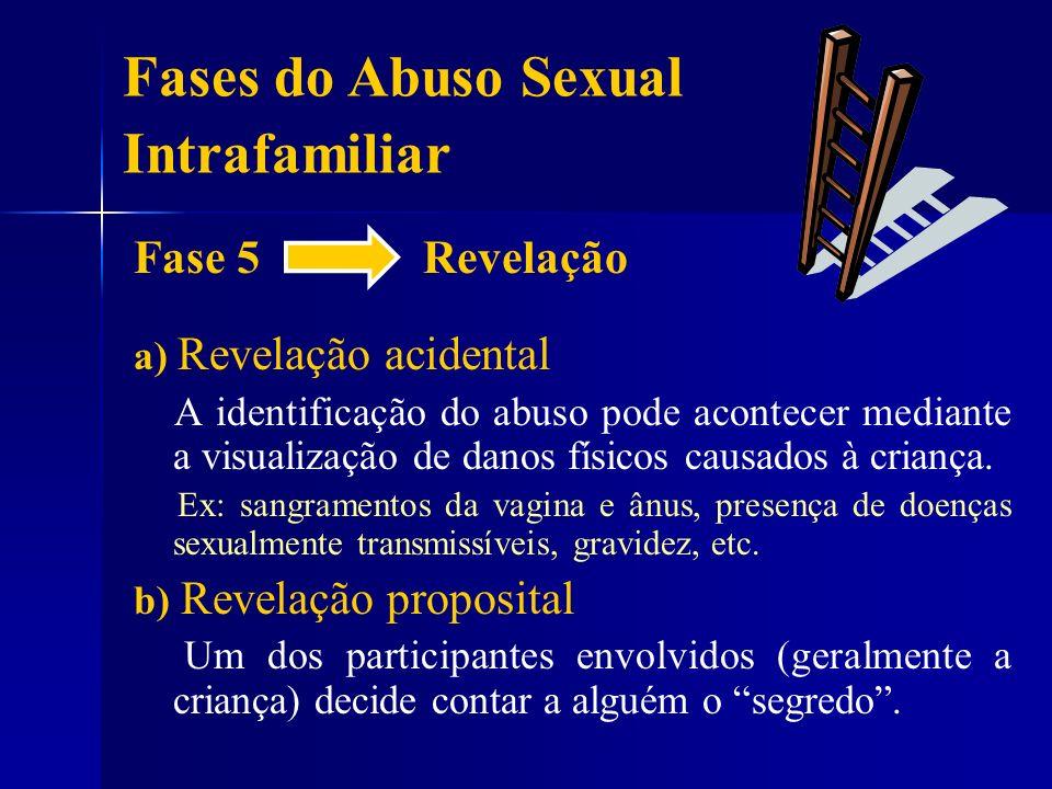 Fase 5 Revelação a) Revelação acidental A identificação do abuso pode acontecer mediante a visualização de danos físicos causados à criança. Ex: sangr