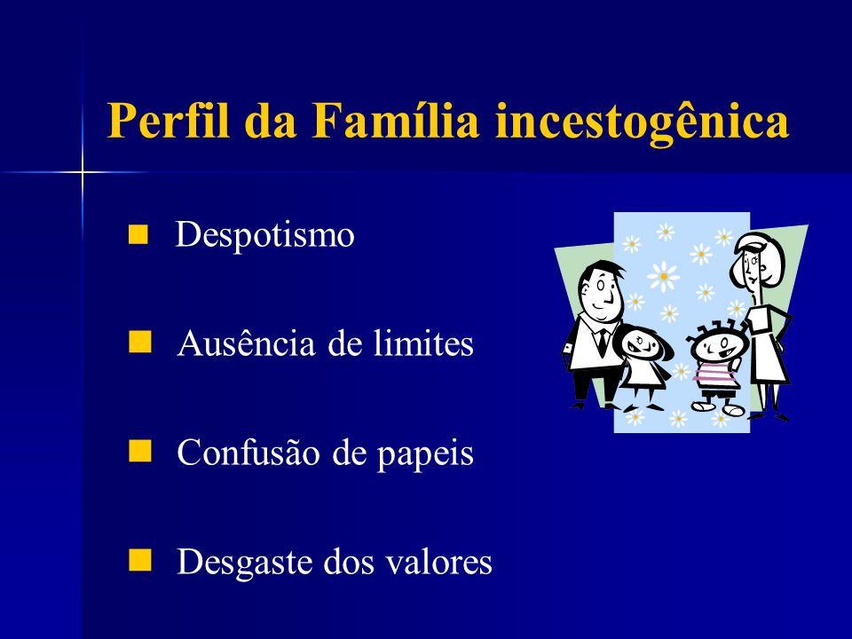Perfil da Família incestogênica Despotismo Ausência de limites Confusão de papeis Desgaste dos valores