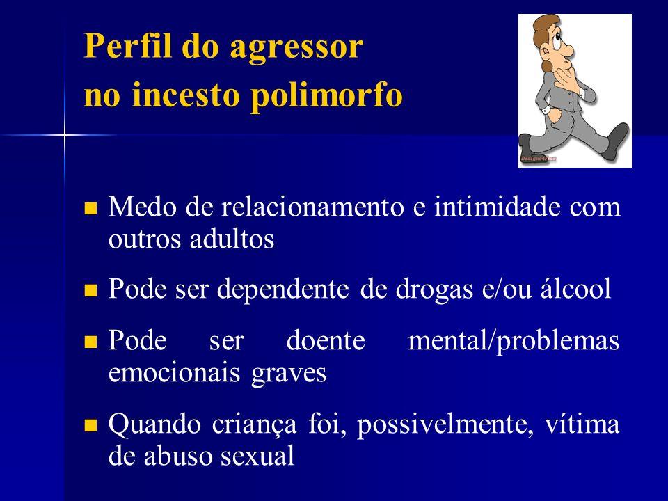 Medo de relacionamento e intimidade com outros adultos Pode ser dependente de drogas e/ou álcool Pode ser doente mental/problemas emocionais graves Qu