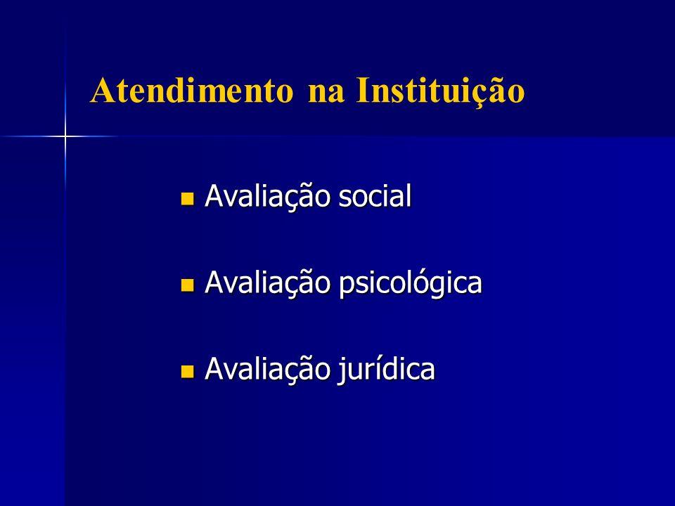 Atendimento na Instituição Avaliação social Avaliação social Avaliação psicológica Avaliação psicológica Avaliação jurídica Avaliação jurídica