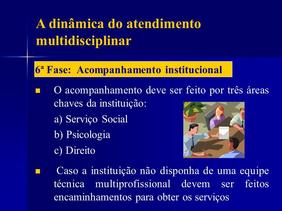 A dinâmica do atendimento multidisciplinar 6ª Fase: Acompanhamento institucional O acompanhamento deve ser feito por três áreas chaves da instituição: