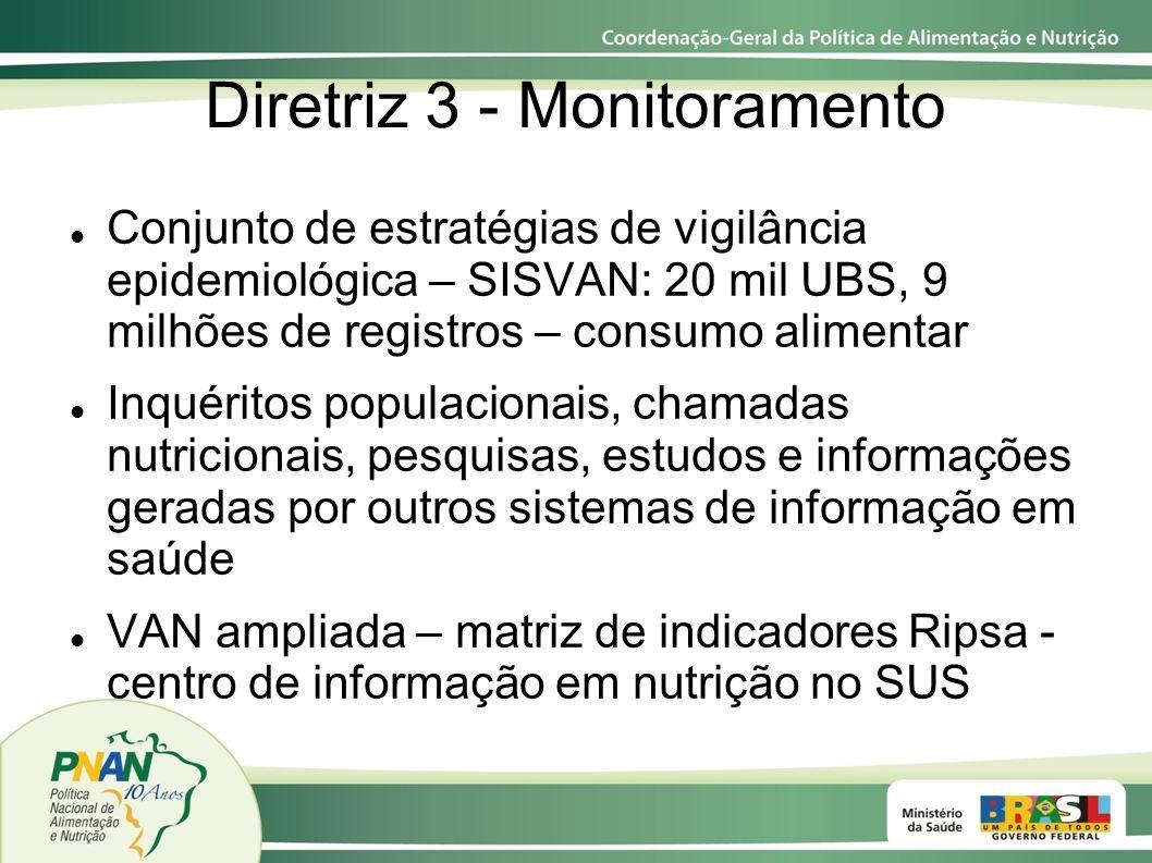Diretriz 3 - Monitoramento Conjunto de estratégias de vigilância epidemiológica – SISVAN: 20 mil UBS, 9 milhões de registros – consumo alimentar Inqué