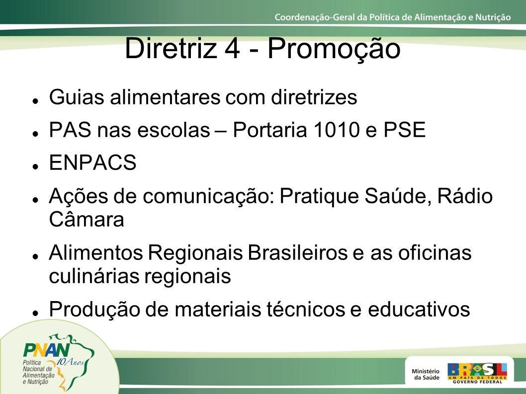 Diretriz 4 - Promoção Guias alimentares com diretrizes PAS nas escolas – Portaria 1010 e PSE ENPACS Ações de comunicação: Pratique Saúde, Rádio Câmara