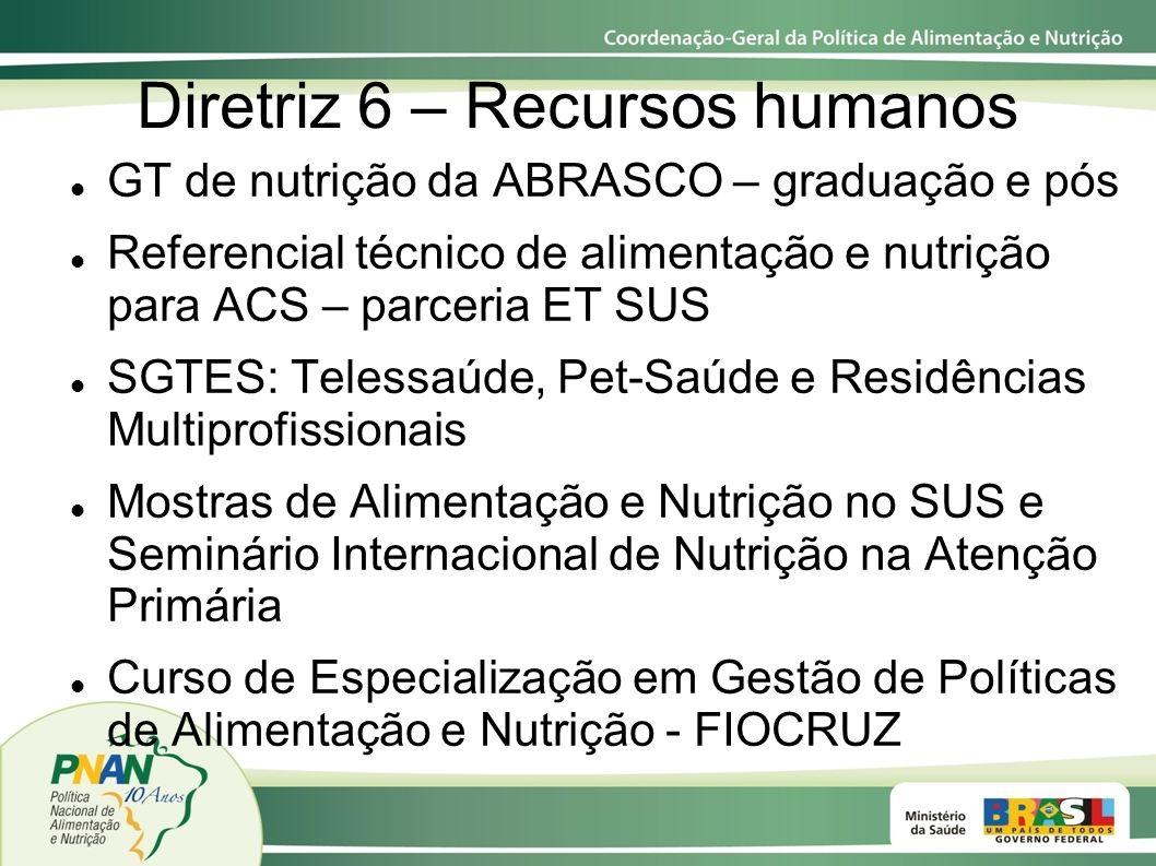 Diretriz 6 – Recursos humanos GT de nutrição da ABRASCO – graduação e pós Referencial técnico de alimentação e nutrição para ACS – parceria ET SUS SGT