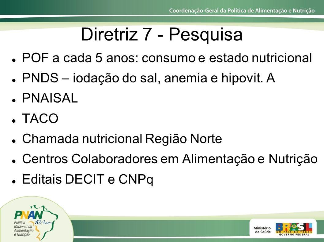 Diretriz 7 - Pesquisa POF a cada 5 anos: consumo e estado nutricional PNDS – iodação do sal, anemia e hipovit. A PNAISAL TACO Chamada nutricional Regi
