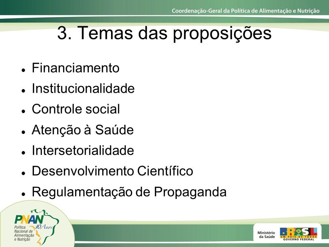 3. Temas das proposições Financiamento Institucionalidade Controle social Atenção à Saúde Intersetorialidade Desenvolvimento Científico Regulamentação