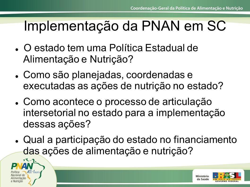 Implementação da PNAN em SC O estado tem uma Política Estadual de Alimentação e Nutrição? Como são planejadas, coordenadas e executadas as ações de nu