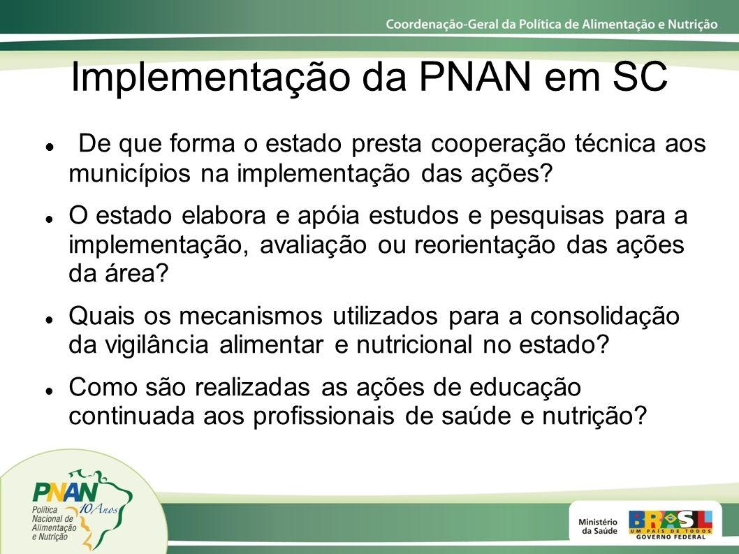 Implementação da PNAN em SC De que forma o estado presta cooperação técnica aos municípios na implementação das ações? O estado elabora e apóia estudo