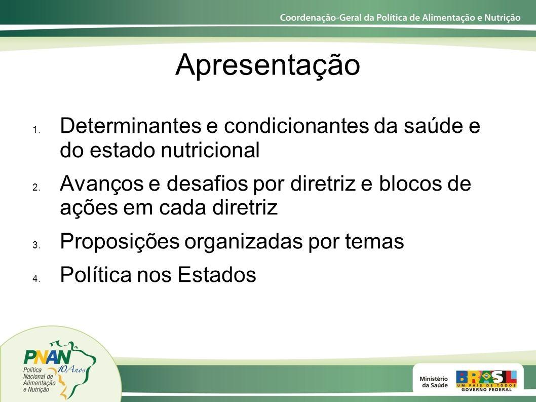 Apresentação 1. Determinantes e condicionantes da saúde e do estado nutricional 2. Avanços e desafios por diretriz e blocos de ações em cada diretriz