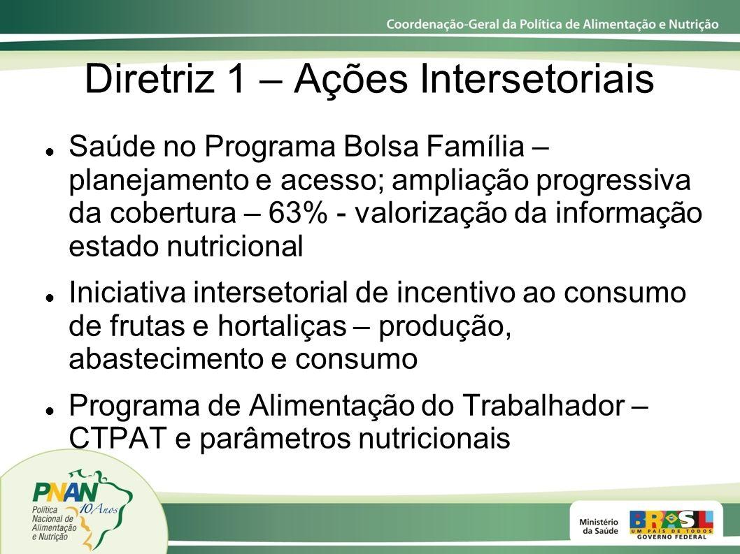 Diretriz 1 – Ações Intersetoriais Saúde no Programa Bolsa Família – planejamento e acesso; ampliação progressiva da cobertura – 63% - valorização da i