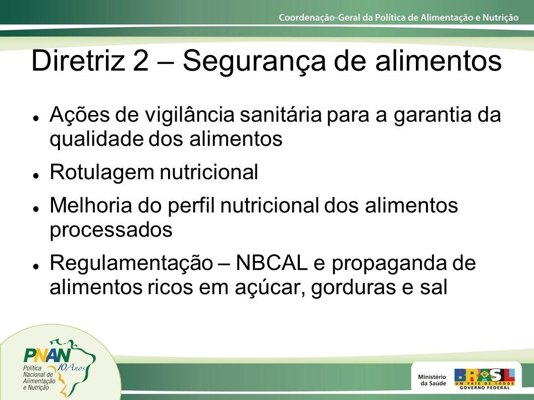 Diretriz 2 – Segurança de alimentos Ações de vigilância sanitária para a garantia da qualidade dos alimentos Rotulagem nutricional Melhoria do perfil